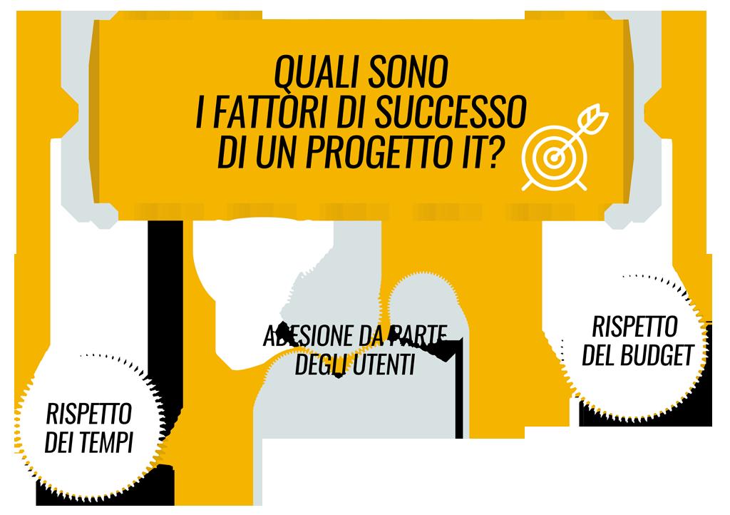 success_it-23